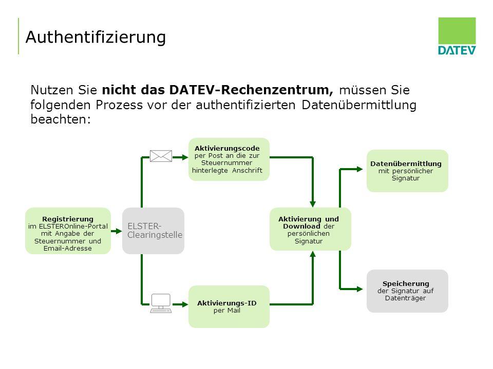 Authentifizierung Nutzen Sie nicht das DATEV-Rechenzentrum, müssen Sie folgenden Prozess vor der authentifizierten Datenübermittlung beachten: