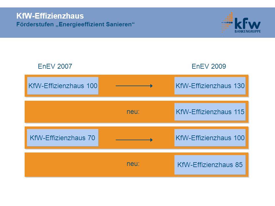 """KfW-Effizienzhaus Förderstufen """"Energieeffizient Sanieren"""