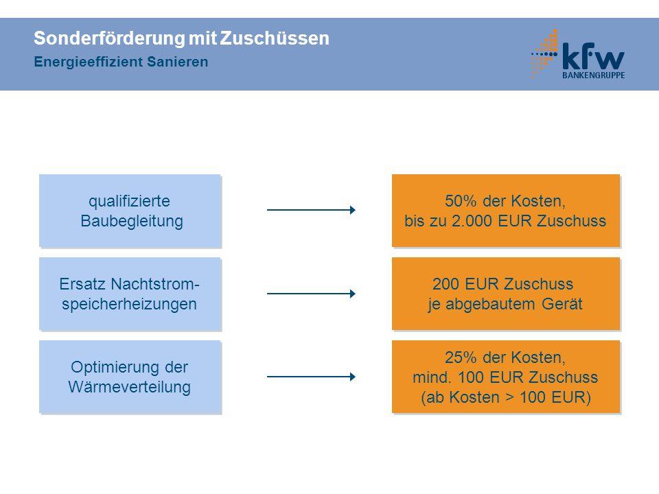 Sonderförderung mit Zuschüssen Energieeffizient Sanieren