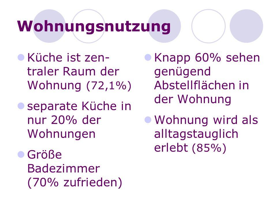 Wohnungsnutzung Küche ist zen-traler Raum der Wohnung (72,1%)