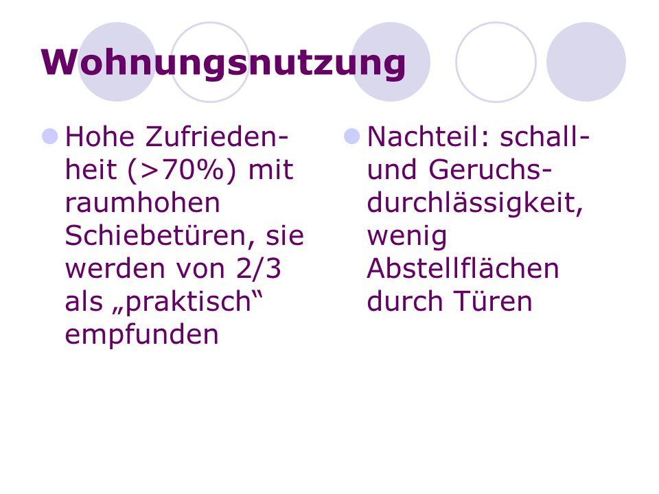 """Wohnungsnutzung Hohe Zufrieden-heit (>70%) mit raumhohen Schiebetüren, sie werden von 2/3 als """"praktisch empfunden."""