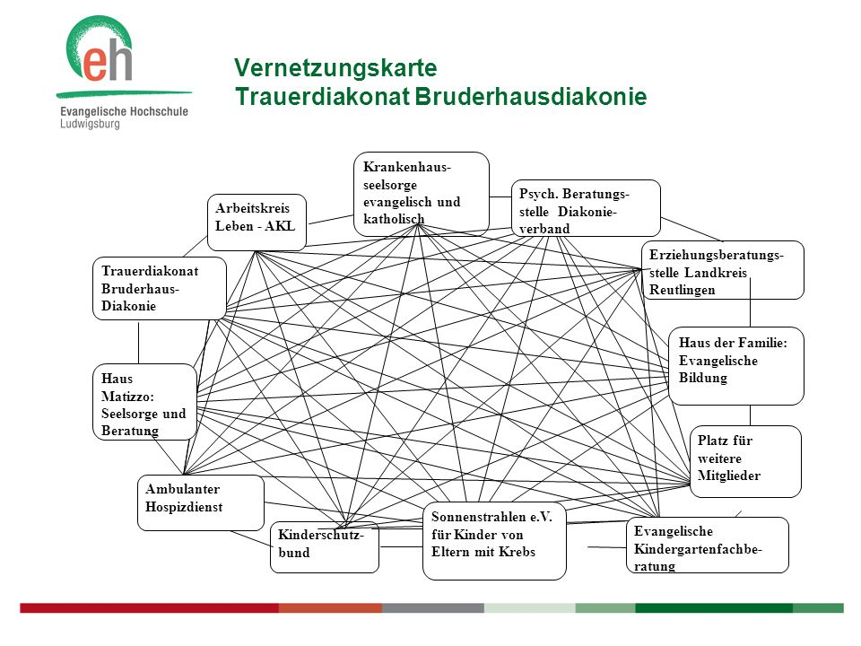 Vernetzungskarte Trauerdiakonat Bruderhausdiakonie