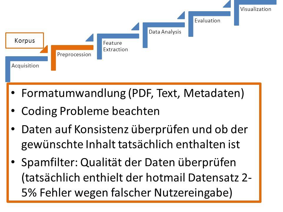 Formatumwandlung (PDF, Text, Metadaten) Coding Probleme beachten
