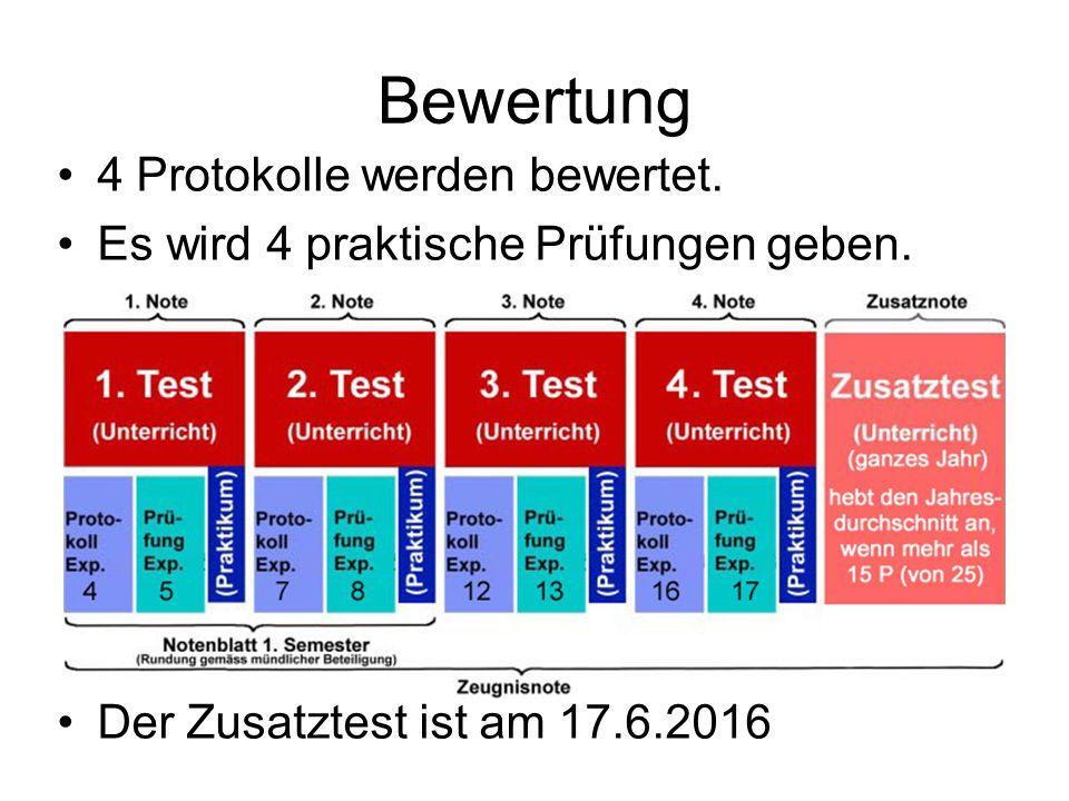 Bewertung 4 Protokolle werden bewertet.