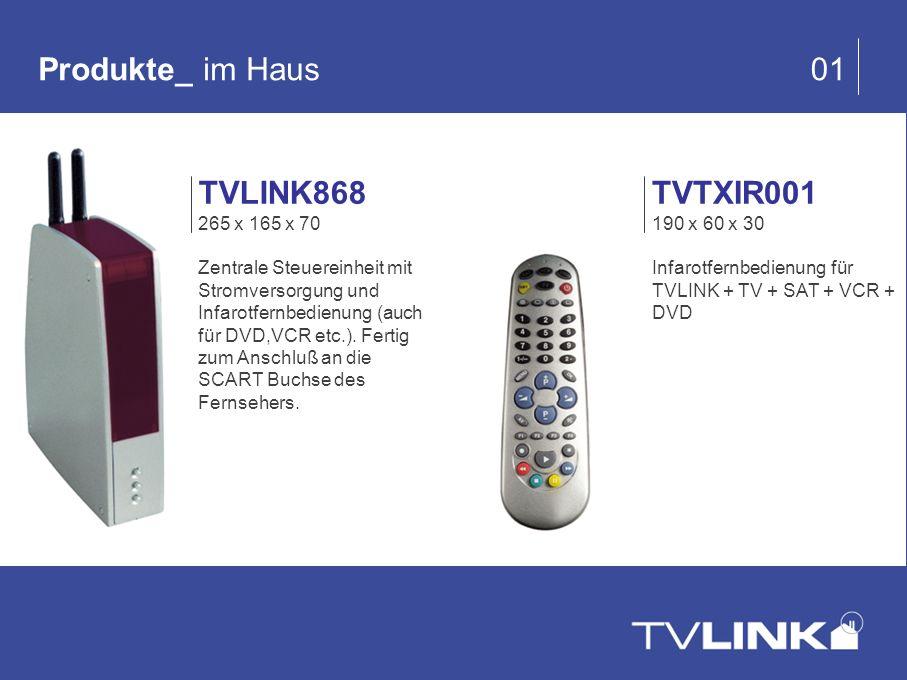 Produkte_ im Haus 01 TVLINK868 TVTXIR001 265 x 165 x 70
