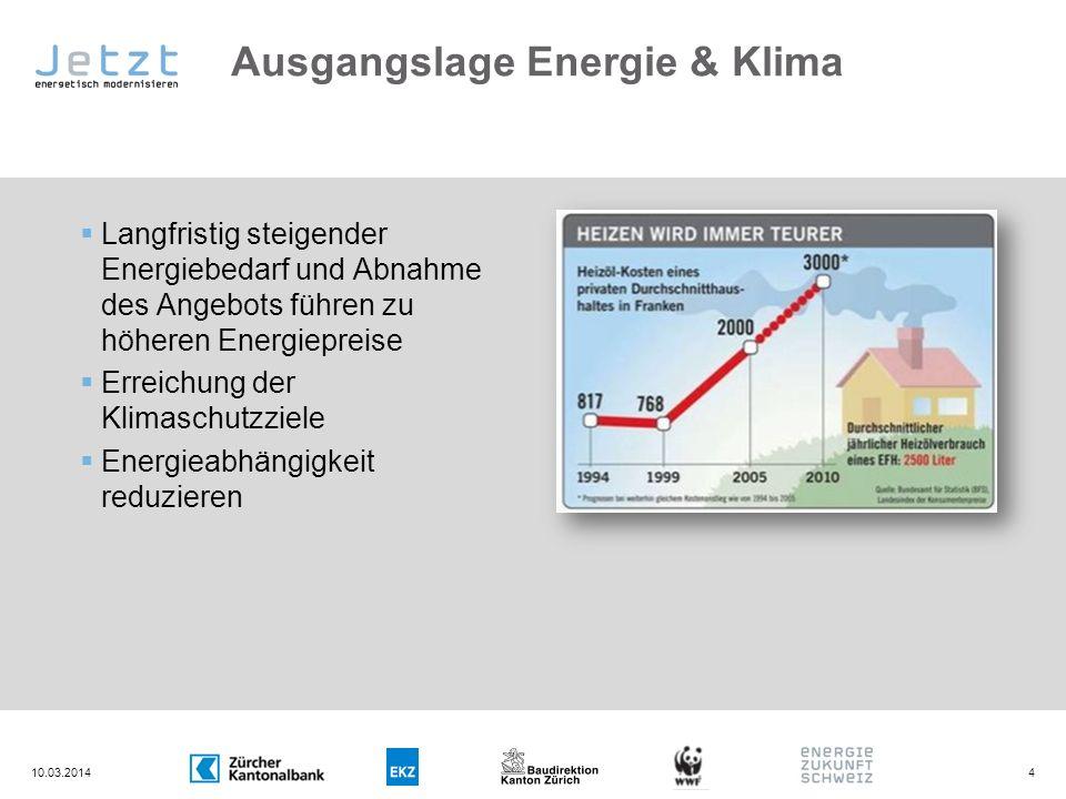 Ausgangslage Energie & Klima