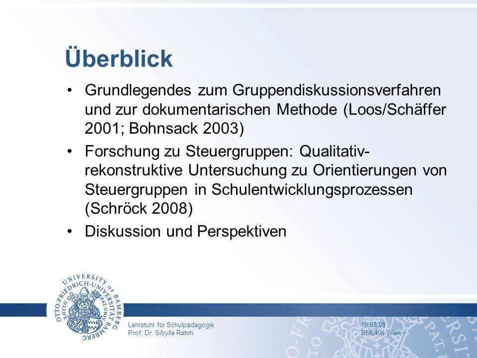 Überblick Grundlegendes zum Gruppendiskussionsverfahren und zur dokumentarischen Methode (Loos/Schäffer 2001; Bohnsack 2003)