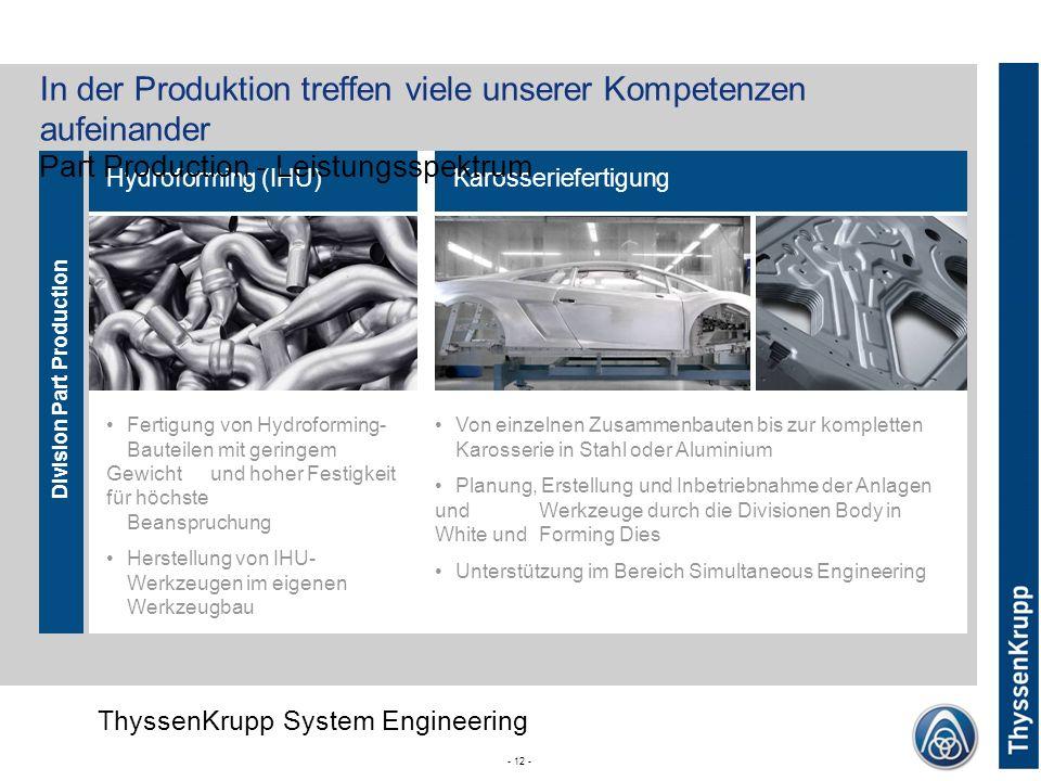 In der Produktion treffen viele unserer Kompetenzen aufeinander Part Production - Leistungsspektrum
