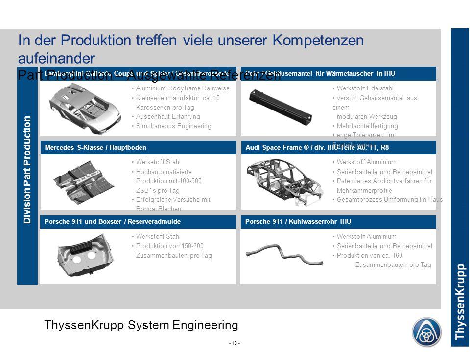 In der Produktion treffen viele unserer Kompetenzen aufeinander Part Production – Ausgewählte Referenzen