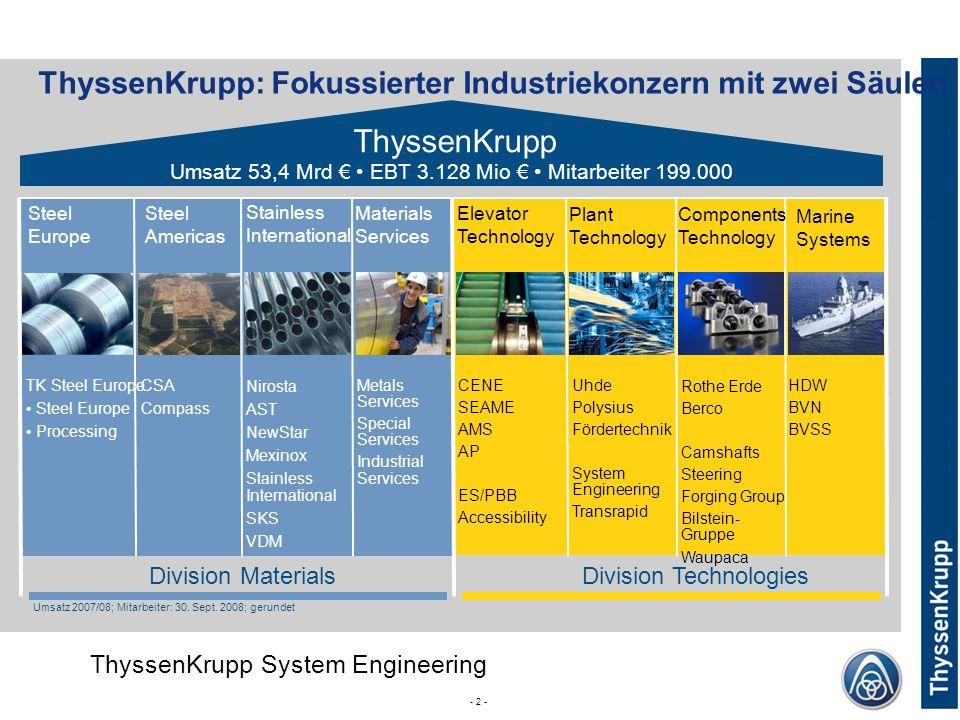 ThyssenKrupp: Fokussierter Industriekonzern mit zwei Säulen