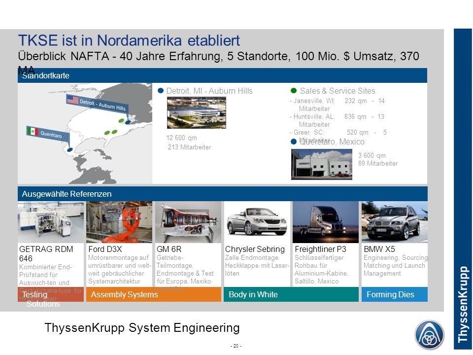 TKSE ist in Nordamerika etabliert Überblick NAFTA - 40 Jahre Erfahrung, 5 Standorte, 100 Mio. $ Umsatz, 370 MA