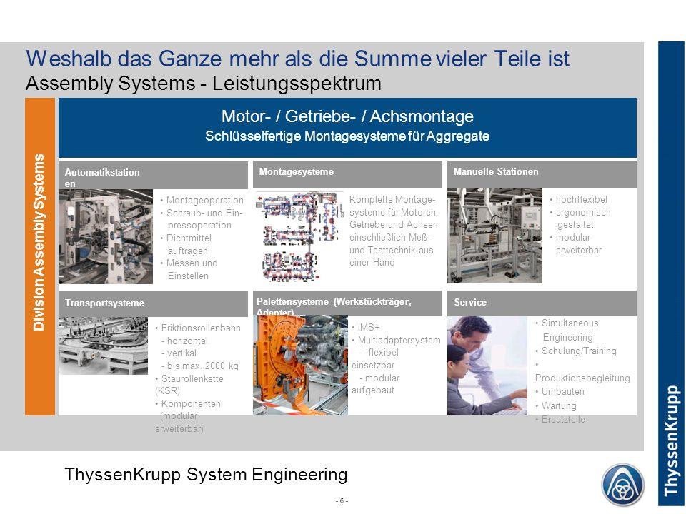 Weshalb das Ganze mehr als die Summe vieler Teile ist Assembly Systems - Leistungsspektrum