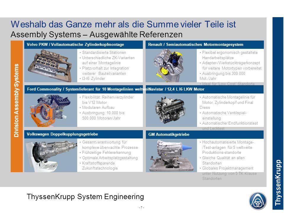 Weshalb das Ganze mehr als die Summe vieler Teile ist Assembly Systems – Ausgewählte Referenzen