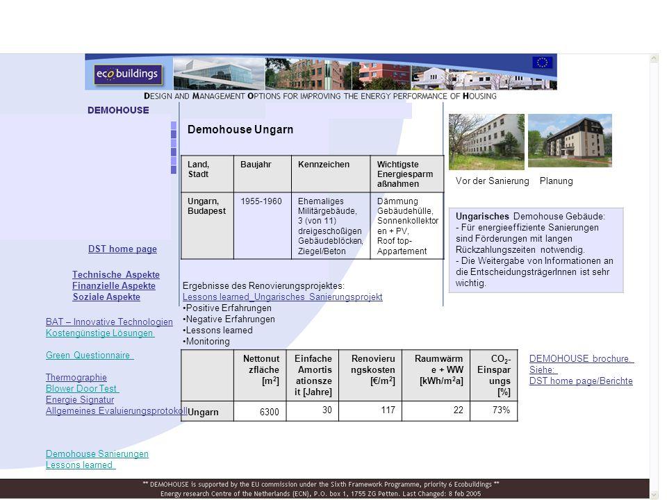 Demohouse Ungarn Vor der Sanierung Planung