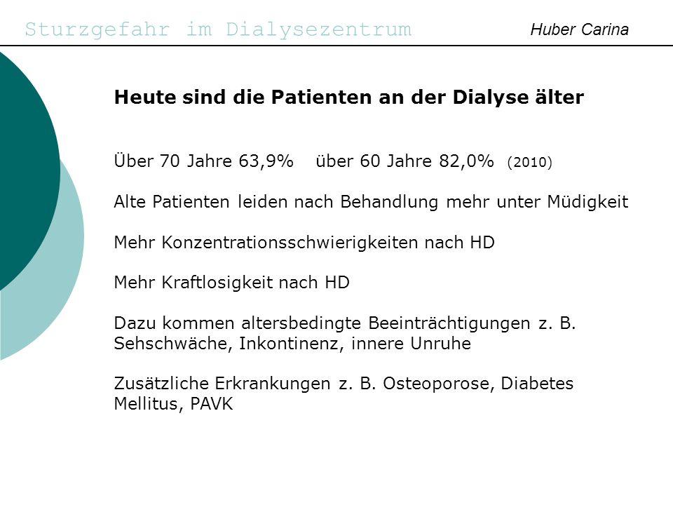 Sturzgefahr im Dialysezentrum Huber Carina