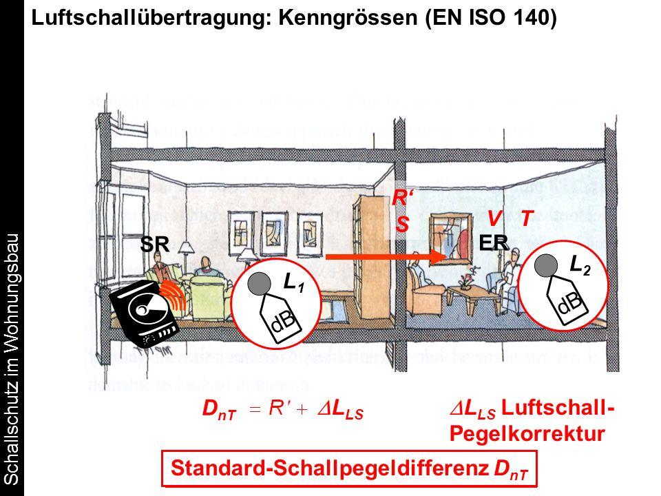 Luftschallübertragung: Kenngrössen (EN ISO 140)