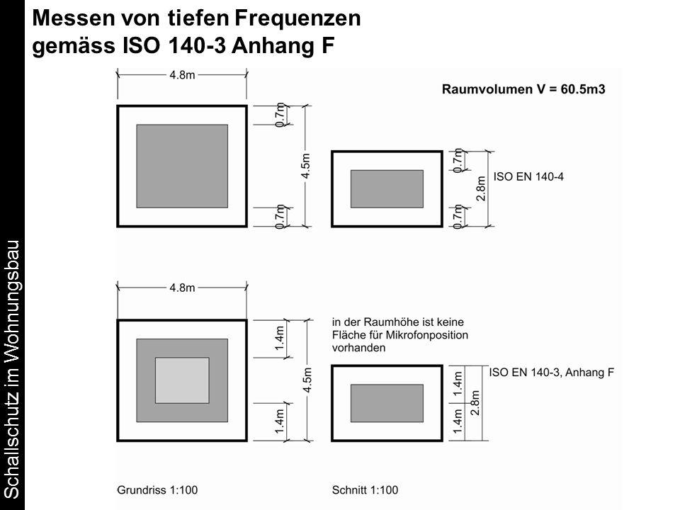 Messen von tiefen Frequenzen gemäss ISO 140-3 Anhang F