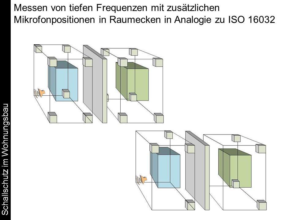 Messen von tiefen Frequenzen mit zusätzlichen Mikrofonpositionen in Raumecken in Analogie zu ISO 16032