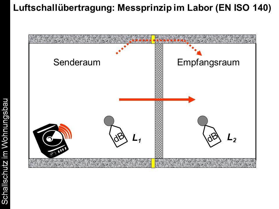 Luftschallübertragung: Messprinzip im Labor (EN ISO 140)