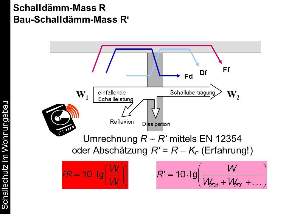 Schalldämm-Mass R Bau-Schalldämm-Mass R'