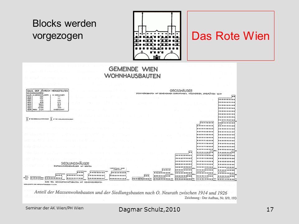 Das Rote Wien Blocks werden vorgezogen Dagmar Schulz,2010