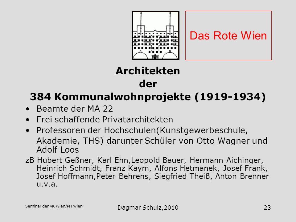 384 Kommunalwohnprojekte (1919-1934)