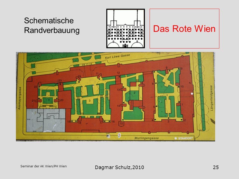 Das Rote Wien Schematische Randverbauung Dagmar Schulz,2010
