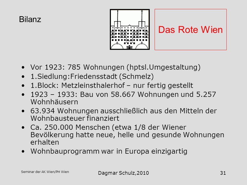 Das Rote Wien Bilanz Vor 1923: 785 Wohnungen (hptsl.Umgestaltung)
