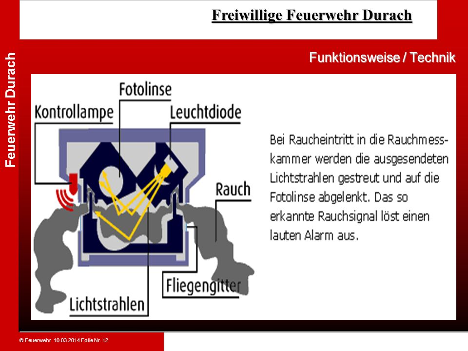 Funktionsweise / Technik