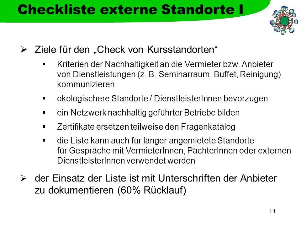 Checkliste externe Standorte I
