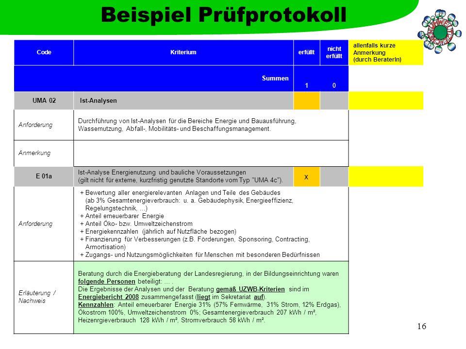 Beispiel Prüfprotokoll