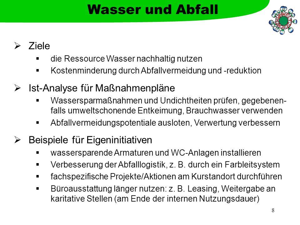 Wasser und Abfall Ziele Ist-Analyse für Maßnahmenpläne