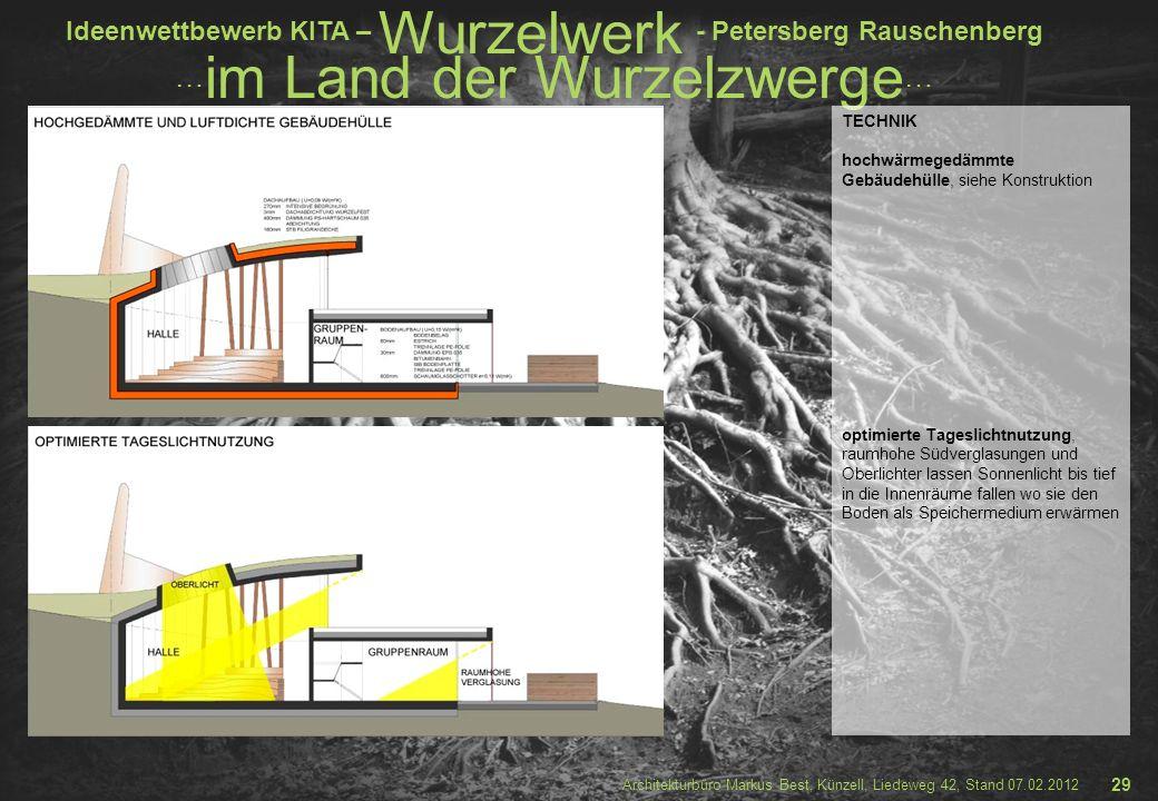 29 TECHNIK hochwärmegedämmte Gebäudehülle, siehe Konstruktion