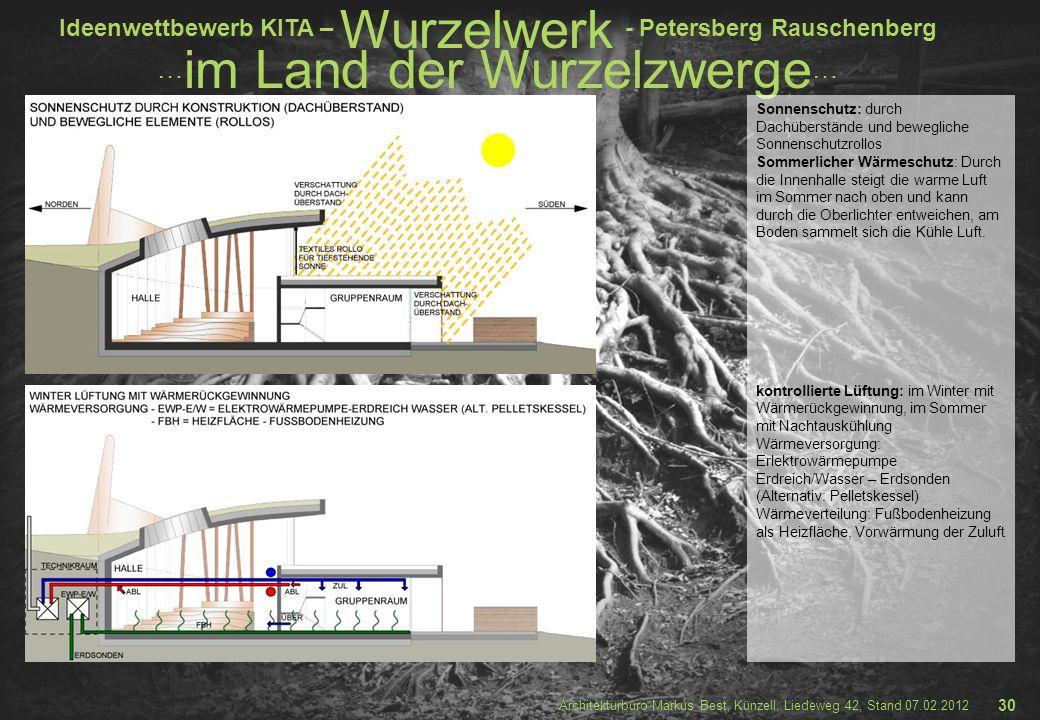 Sonnenschutz: durch Dachüberstände und bewegliche Sonnenschutzrollos