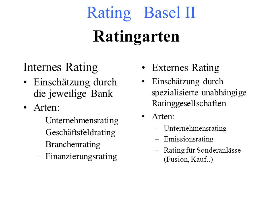 Rating Basel II Ratingarten Internes Rating Externes Rating