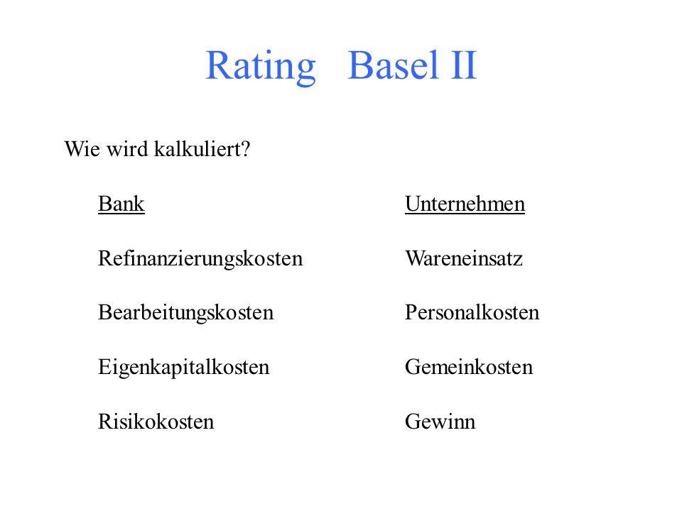 Rating Basel II Wie wird kalkuliert Bank Unternehmen