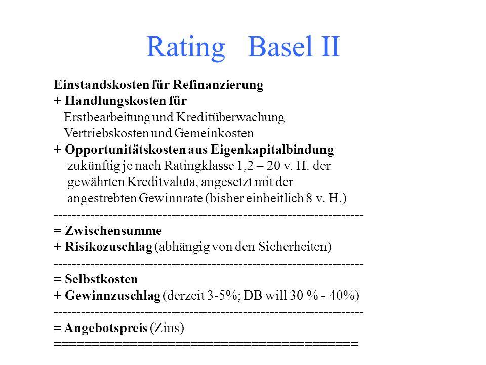 Rating Basel II Einstandskosten für Refinanzierung