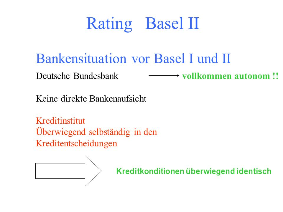 Rating Basel II Bankensituation vor Basel I und II Deutsche Bundesbank