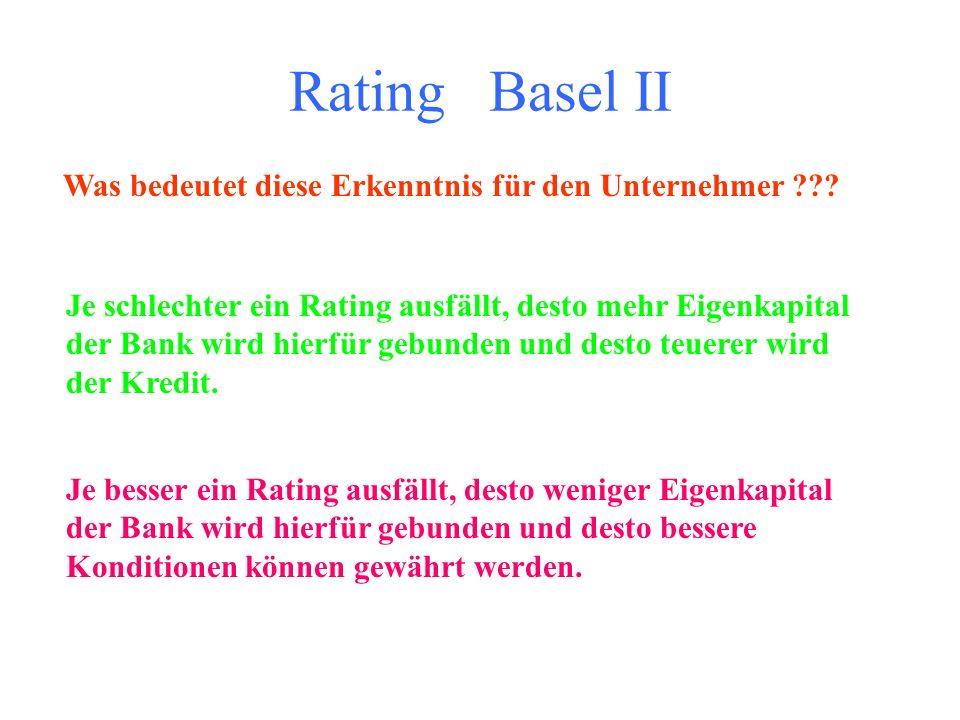 Rating Basel II Was bedeutet diese Erkenntnis für den Unternehmer