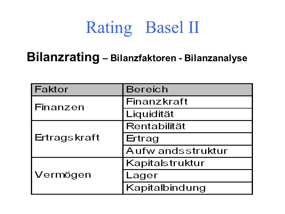Rating Basel II Bilanzrating – Bilanzfaktoren - Bilanzanalyse