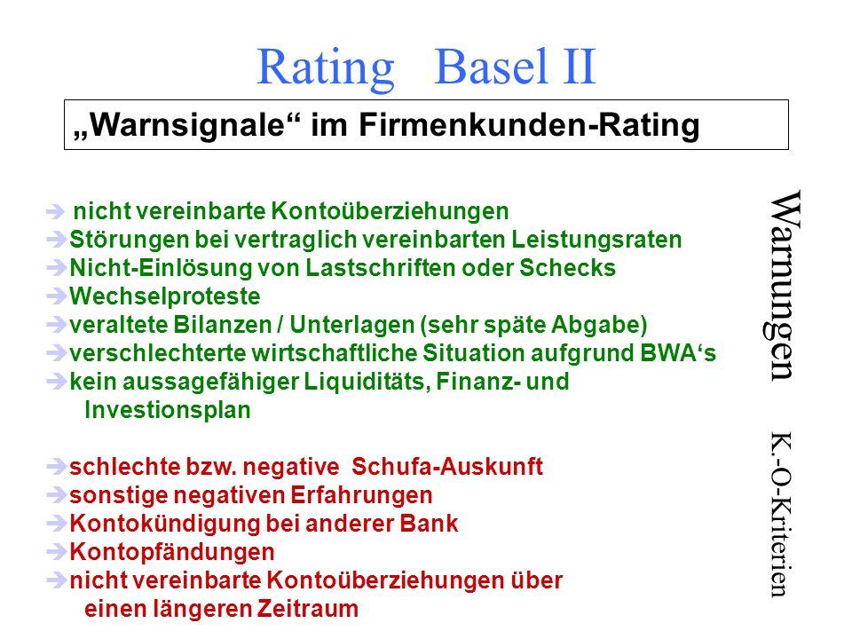 Rating Basel II Warnungen K.-O-Kriterien