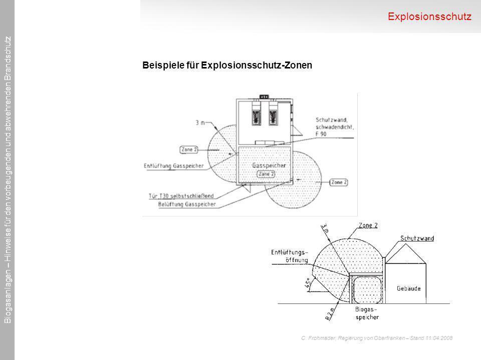 Explosionsschutz Beispiele für Explosionsschutz-Zonen