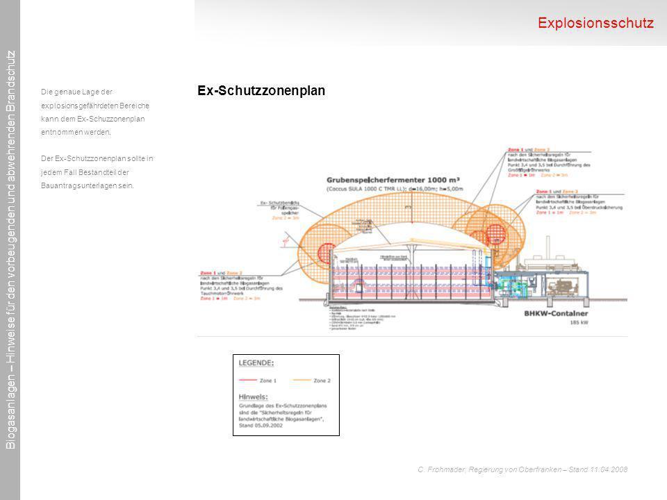 Explosionsschutz Ex-Schutzzonenplan