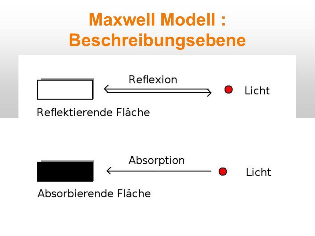 Maxwell Modell : Beschreibungsebene