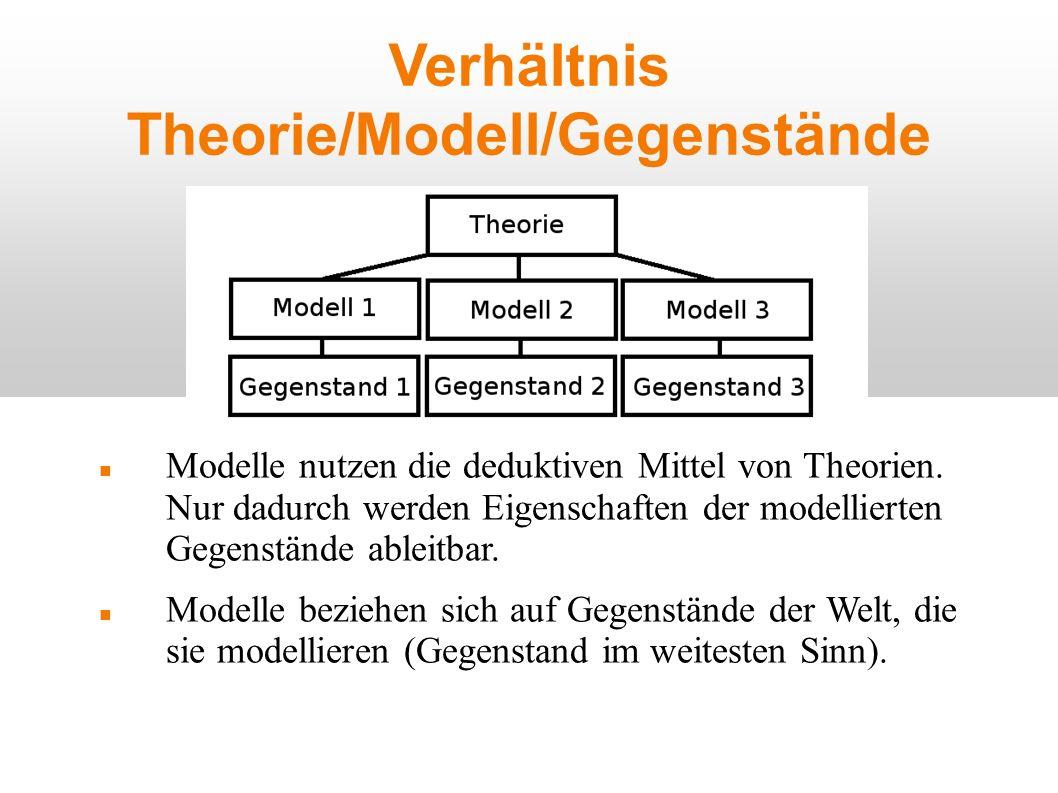 Verhältnis Theorie/Modell/Gegenstände