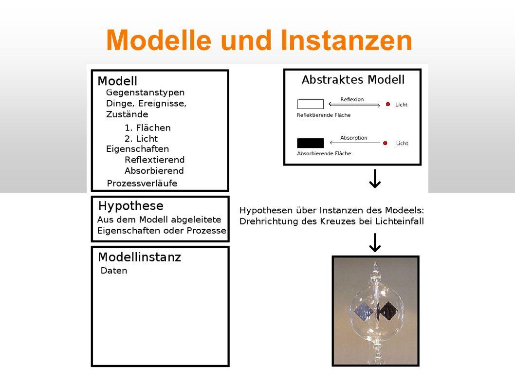 Modelle und Instanzen 15
