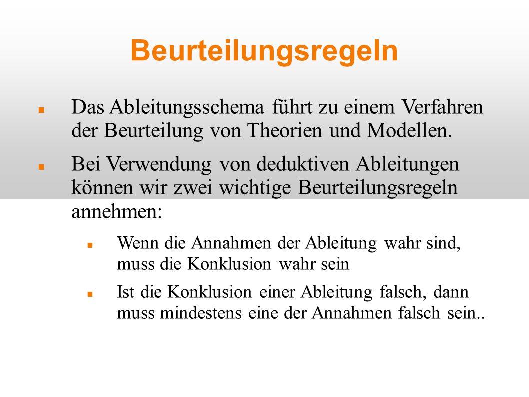 Beurteilungsregeln Das Ableitungsschema führt zu einem Verfahren der Beurteilung von Theorien und Modellen.