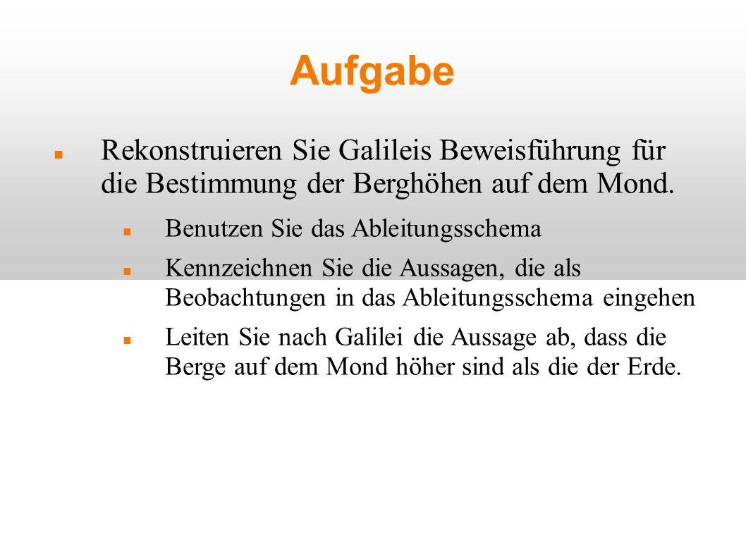 Aufgabe Rekonstruieren Sie Galileis Beweisführung für die Bestimmung der Berghöhen auf dem Mond. Benutzen Sie das Ableitungsschema.