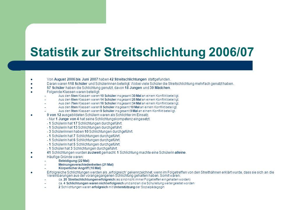 Statistik zur Streitschlichtung 2006/07