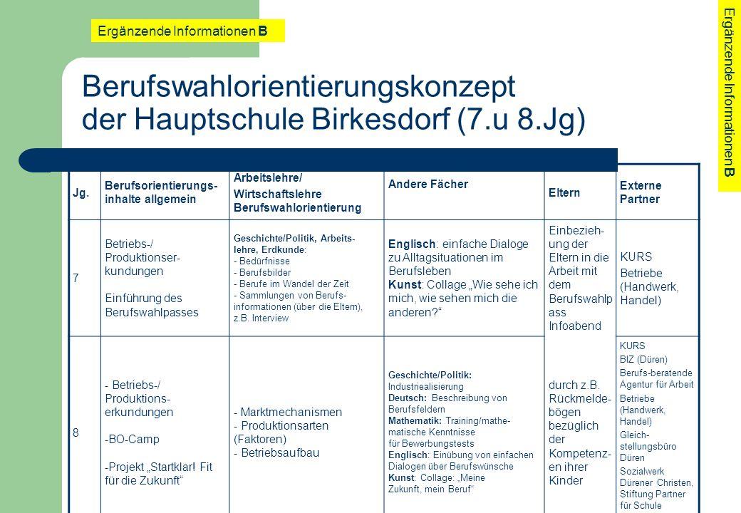 Berufswahlorientierungskonzept der Hauptschule Birkesdorf (7.u 8.Jg)